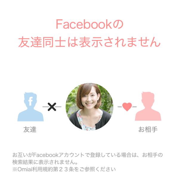 OmiaiオミアイはFacebook連携するとFacebookの友達は表示されない